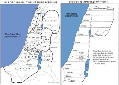 12 tribes Ezek 48 vs Solomon (3)